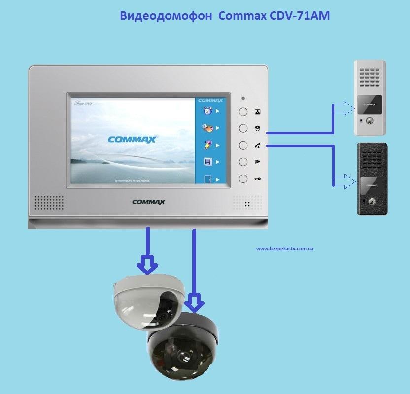 Схема подключения видеодомофона commax cdv 71am 31