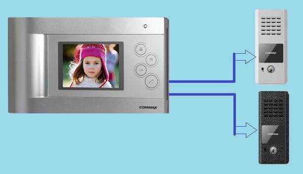 Схема подключения видеодомофона commax cdv 71am 383