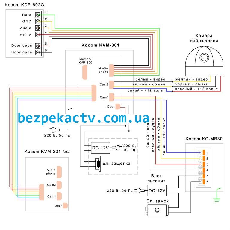 Видеодомофон с kocom kvm 524 rg схема
