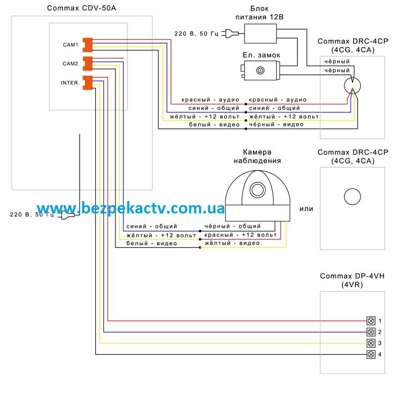 Инструкция commax cdv 50a