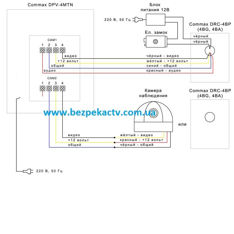 Инструкция Commax Cm-200